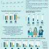 450 millones de líneas móviles en 2013