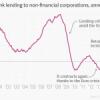 El gráfico económico del que todos hablan
