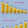 Los españoles, los que más gastan en regalos de boda