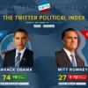 Seguir por Twitter las elecciones presidenciales de EE.UU.