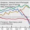 El FMI desarma y deja a pecho descubierto a España.