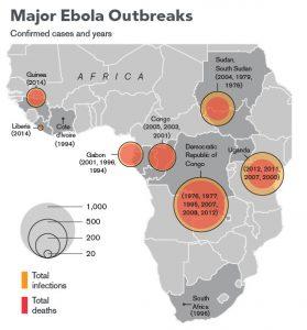 Casos previos de Ebola
