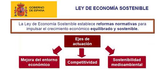 20847f6d3ac9 ... Ley de Economía Sostenible. Tanto ...