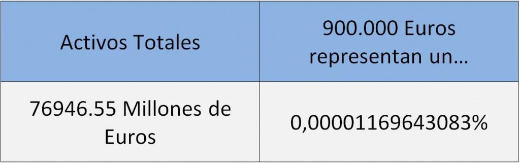 Google 900.000 Euros 1
