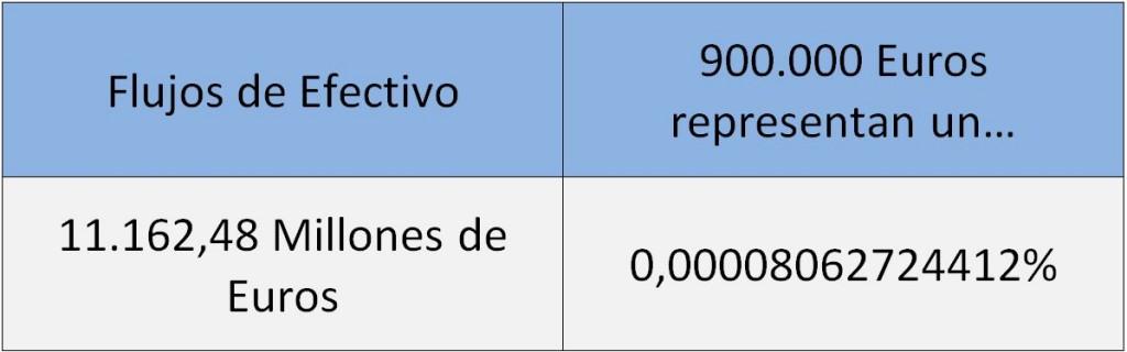 Google 900.000 Euros 2