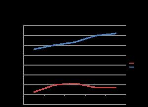 PIB-y-paro-en-España-2012-2013