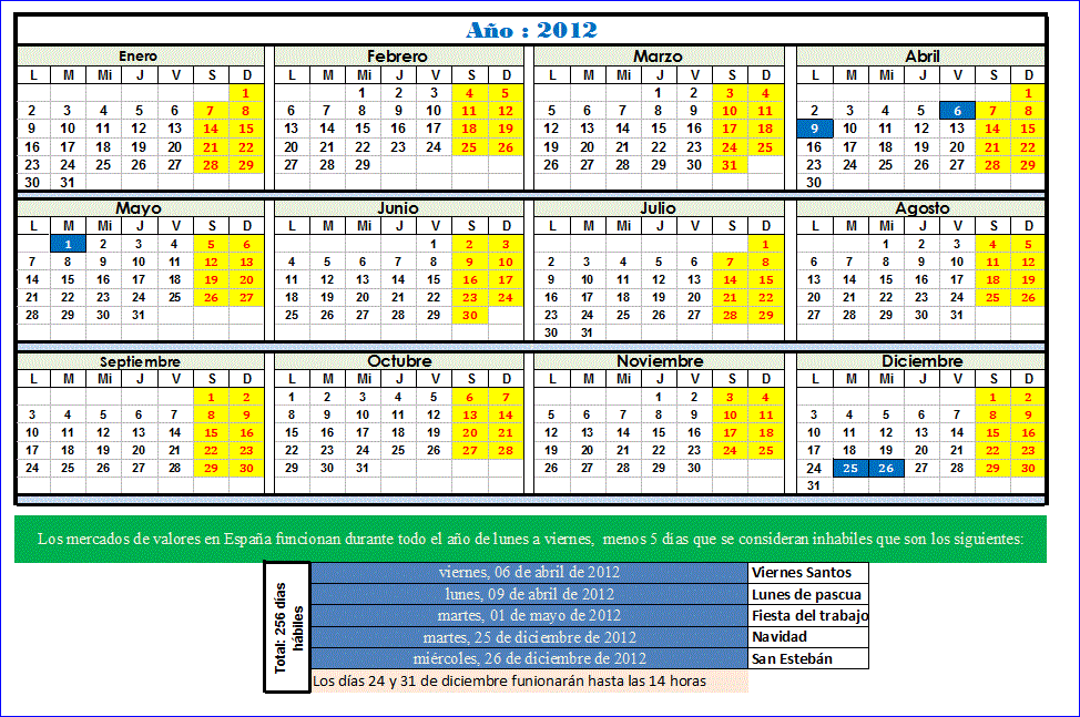 Calendario 2011 Espana.Calendario De La Bolsa Espanola 2012