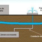 conducto agua