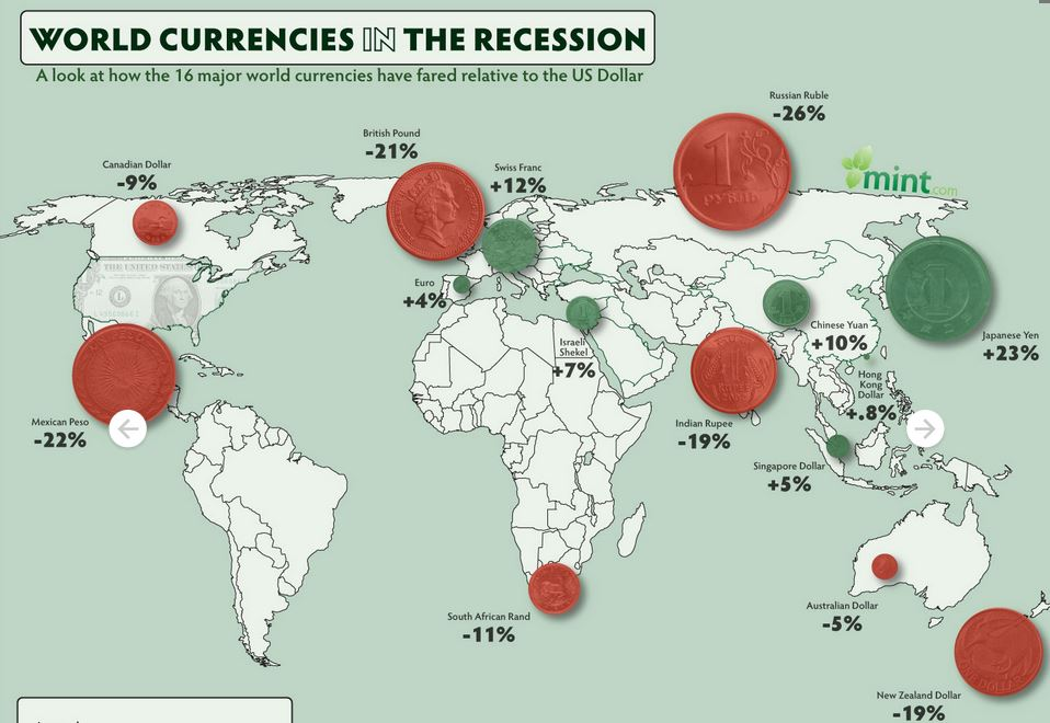 currencies1
