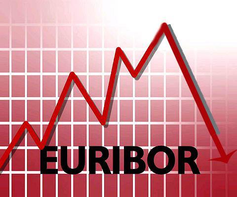 euribor7