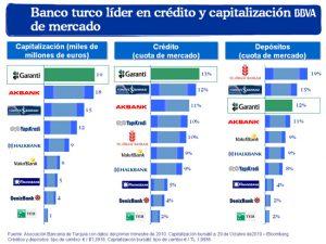 grafico_compra__garanti_2