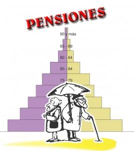 planes de pensiones privado