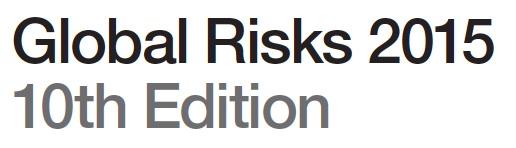 riesgo global