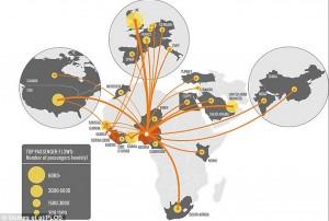 vuelos_internacionales_y_ebola